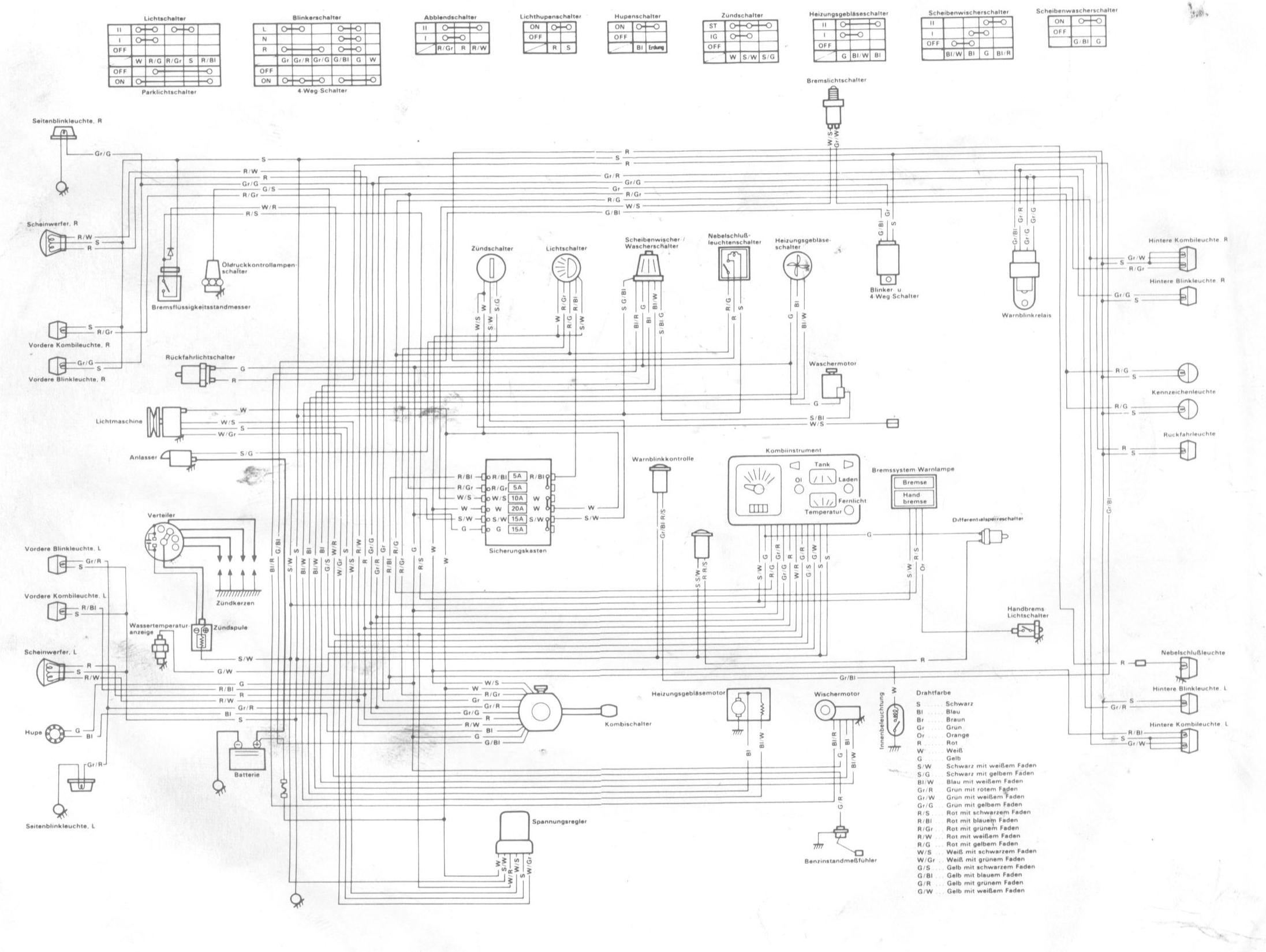 schematy suzuki